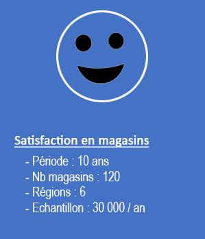 Satisfaction client en magasins