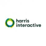 Harris Interractive client ADN